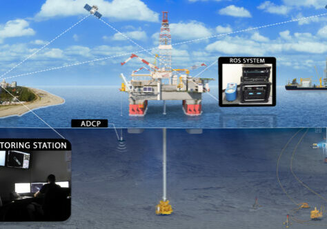 Oceaneering Remotely Operated Survey Overview